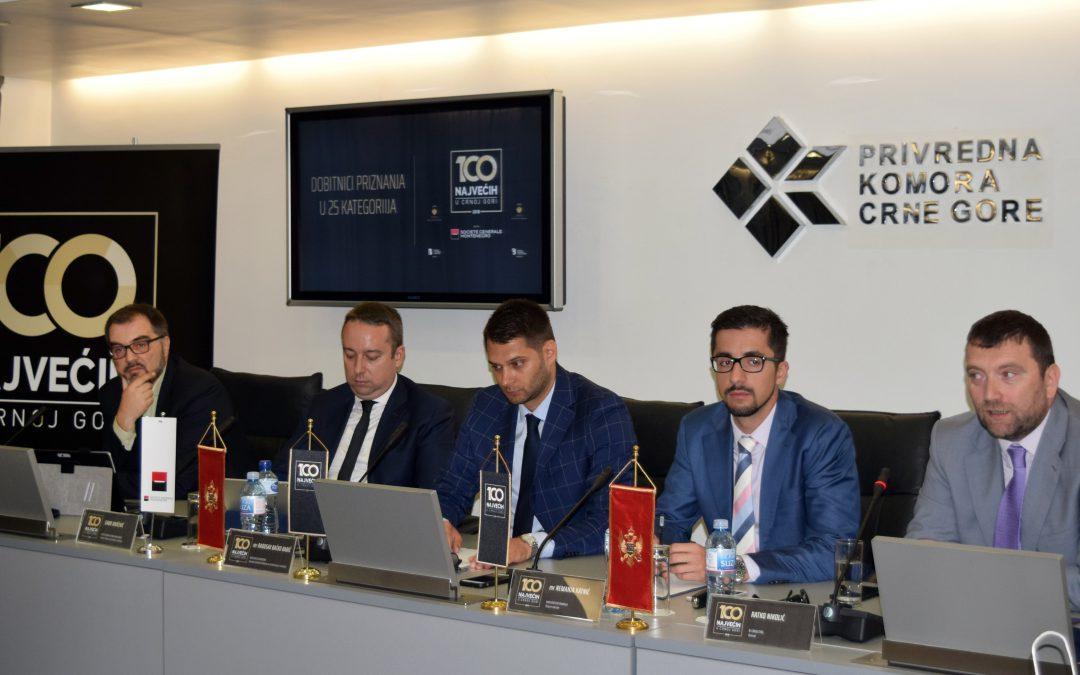 Poznata najuspješnija preduzeća u Crnoj Gori