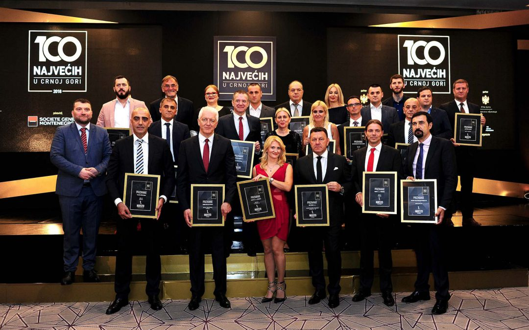 The most successful companies in Montenegro awarded
