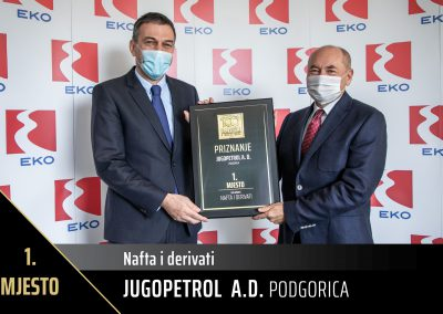 09-jugopetrol